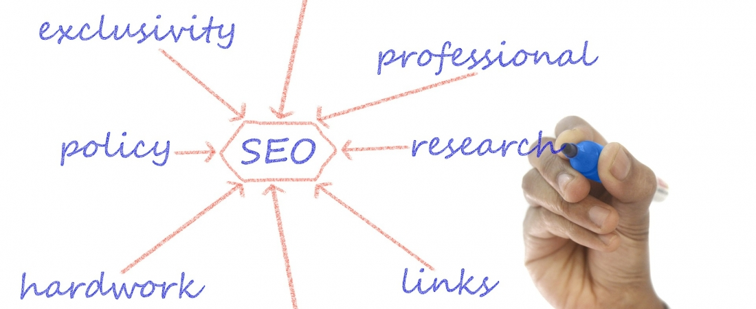Vital Tips for a Successful SEO Strategy for Your Business